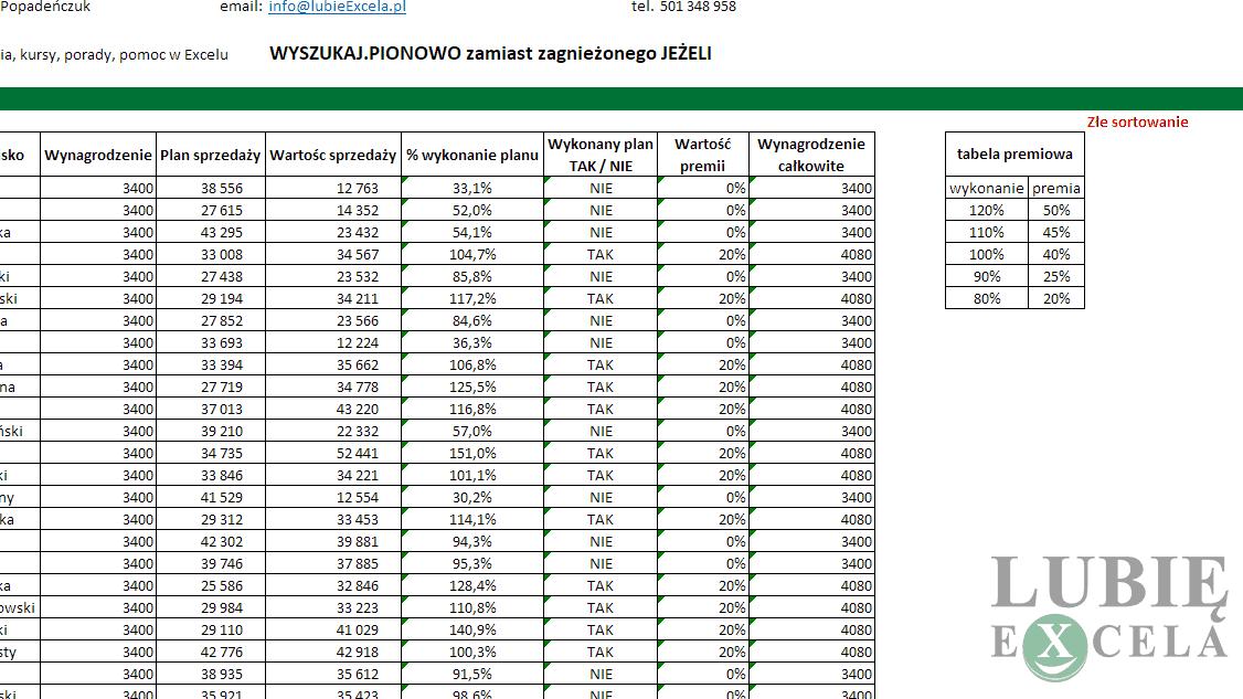 Excel - WYSZUKAJ PIONOWO ograniczenia funkcji